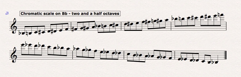 Chromatic Whole Tone Scales Plus Scales In 3rds